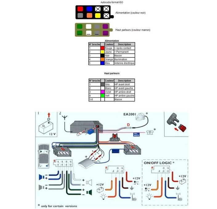 cellule cc pilote branchement batterie